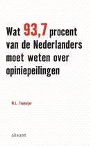 Wat 93,7 Procent Van De Nederlanders Moet Weten Over Opiniepeilingen