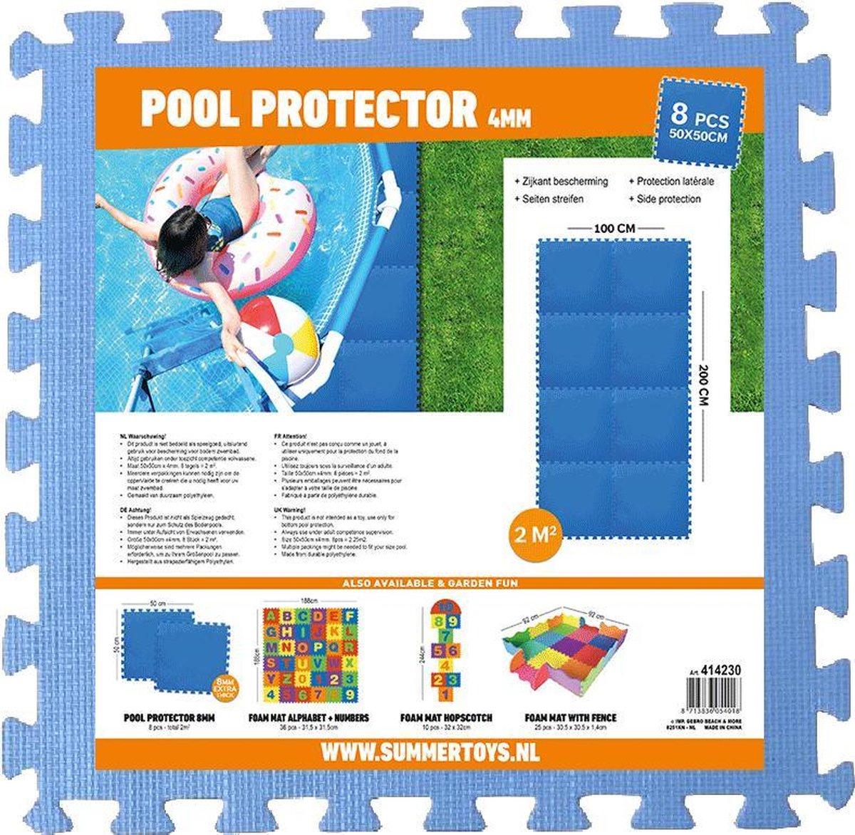 zwembad-ondervloer-tegels-4mm