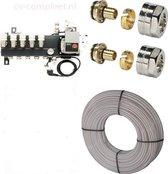 Set vloerverwarming 108 tot 120 M2 - 10 groepen met Compact verdeler, vloerverwarmingsbuis