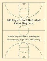 100 High School Basketball Court Diagrams