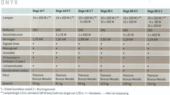 Hapro Onyx 26/1 C Horizontaal Full-body solarium 3240 W