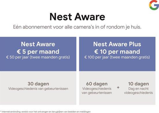 Google Nest Hello videodeurbel