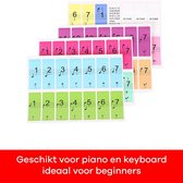 Piano stickers – Keyboard sticker – 4 stuks – 88 toetsen - gekleurde piano stickers