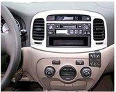 Houder - Dashmount Hyundai Accent 2006-2011