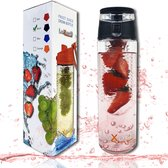 LuXorB kwaliteits Drinkfles -Easy- met fruitfilter, 700 ml. zwart, lekvrij, BPA vrij, voor water-vru