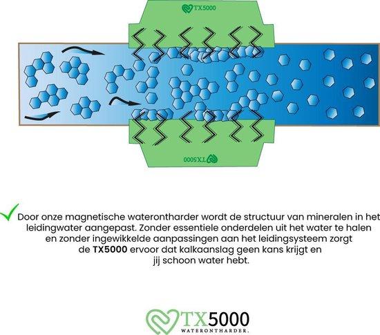 TX5000 Waterontharder®   Waterontharder Magneet   De Magnetische Waterontharder voor Thuis   12.800 Gauss / 1.28 Tesla