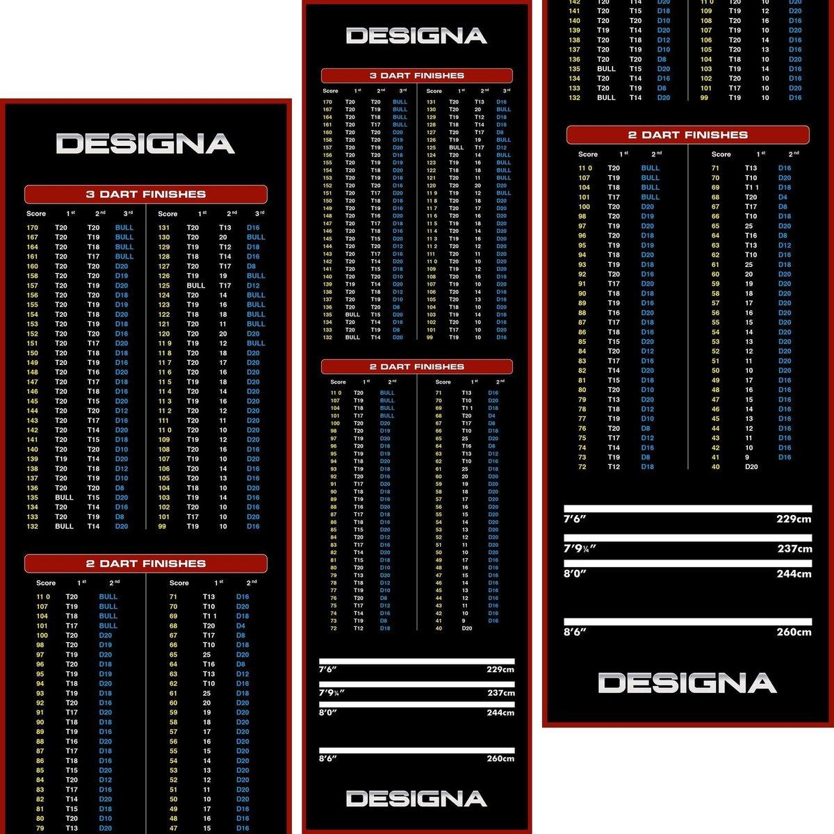 Designa Carpet Dart Mat - Non Slip Back - 290cm x 80cm - Rode rand