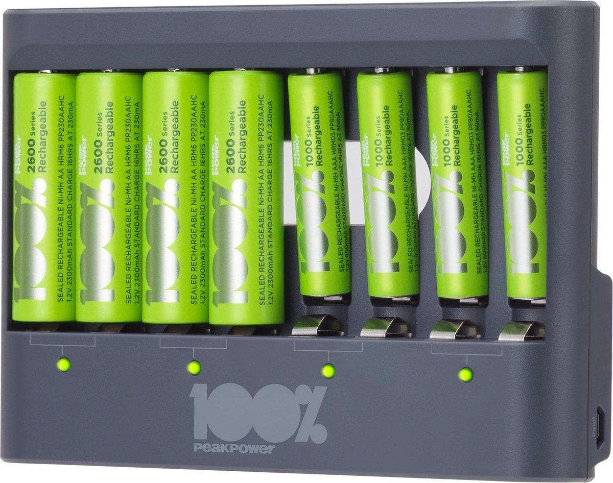100% Peak Power batterij oplader U812 - Duurzame Keuze - USB batterijlader incl. oplaadbare batterij