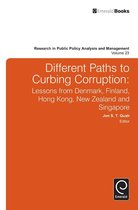 Different Paths to Curbing Corruption