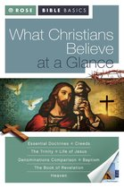 What Christians Believe at a Glance
