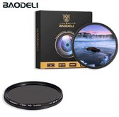 Baodeli 67mm variabele ND fader ND2-ND400 filter grijsfilter