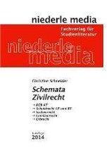 Schemata Zivilrecht. Karteikarten