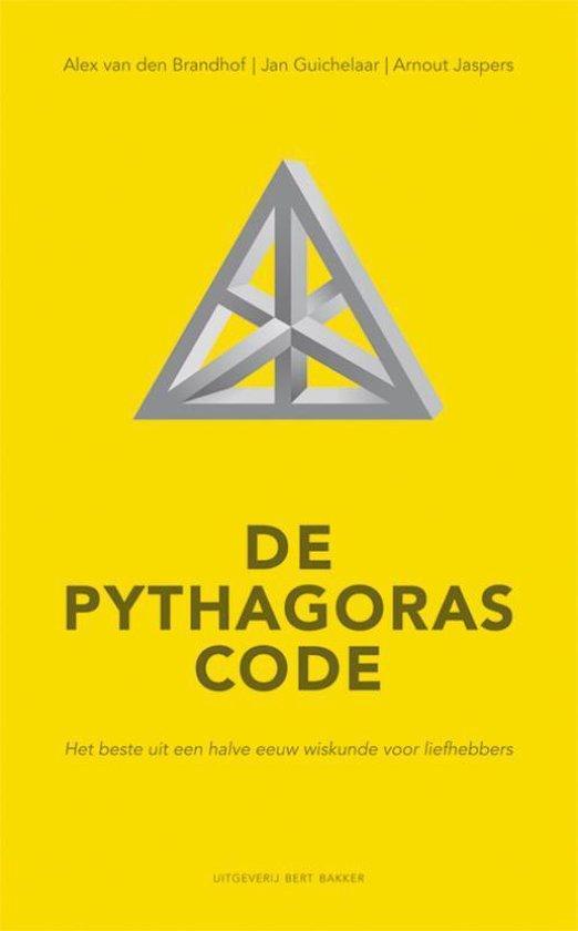 De Pythagoras- Code