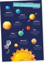 Lesmaatje.nl | Poster | Ons zonnestelsel