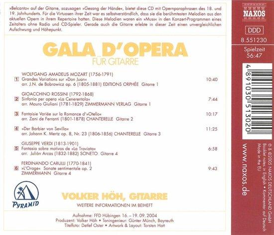Gala D'Opera Fur Gitarre