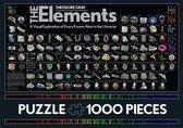 Elements Jigsaw Puzzle : 1000 Pieces