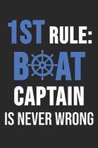 1st Rule