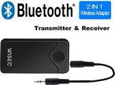 Bluetooth Transmitter & Receiver