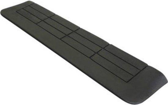 HomeCare Innovation Drempelhulp - Rubber - 1,5 cm x 12 cm x 90 cm