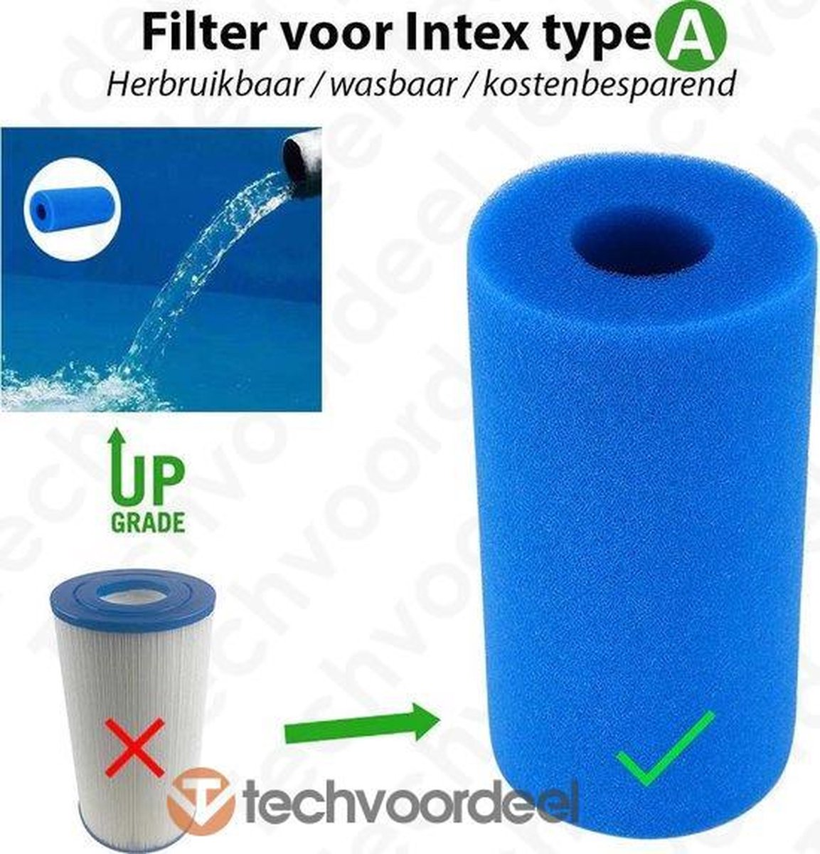 Intex Zwembad Filter Type A - Herbruikbaar en Uitwasbaar - Voor Intex Zwembaden