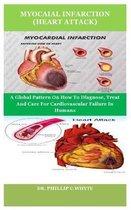 Myocaial Infarction (Heart Attack)