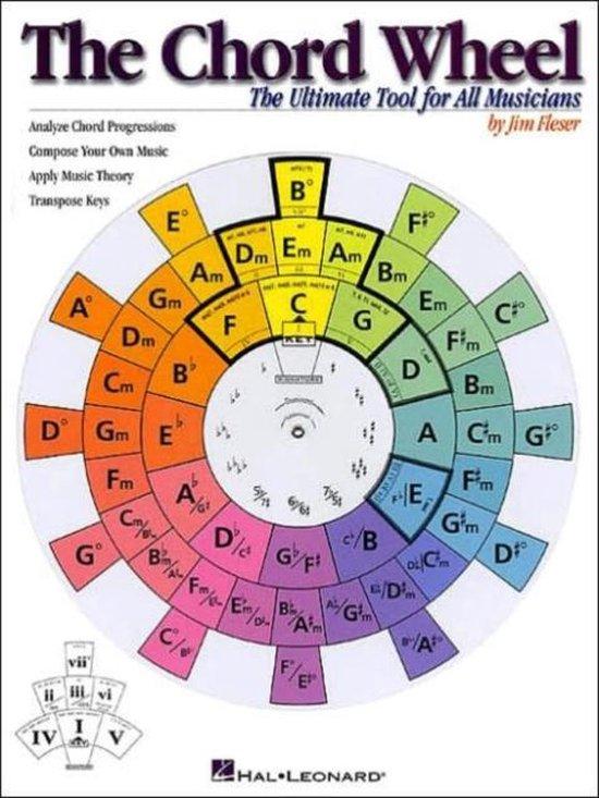 Boek cover The Chord Wheel van Jim Fleser (Hardcover)
