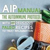 AIP Manual