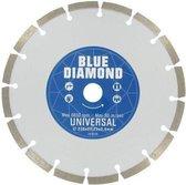 Carat Diamantzaag Blue Diamond