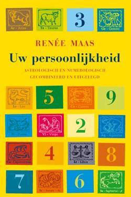 Uw persoonlijkheid - R. Maas | Readingchampions.org.uk