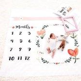Mijlpaaldeken inclusief frame|Foto herinnering|Milestone blanket|Newborn|Kraamkado|Baby geboorte