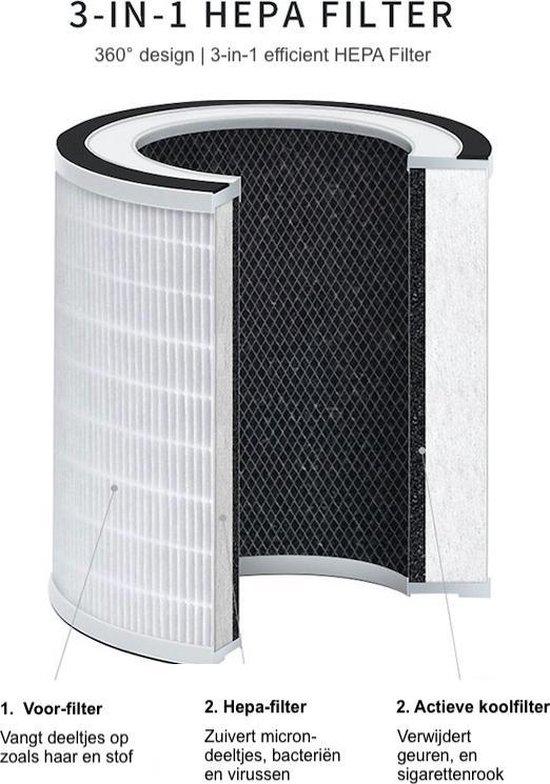 Tubble® Air Purifier Max, Luchtreiniger, TRUE HEPA 360° filter technology, CADR 400, met fluisterstille slaapstand
