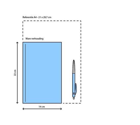 Waarom water sneller kookt in het vliegtuig - Brian Clegg