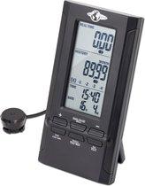 EcoSavers Energie Meter Totaalverbruik Energieverbruiksmeter | Energiemeter voor het meten van uw totale energieverbruik | Meten=weten