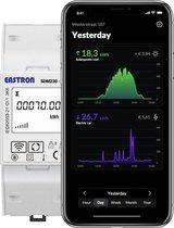 HomeWizard Wi-Fi kWh meter - MID gekeurd - 100A - Inzicht via App - DIN Rail
