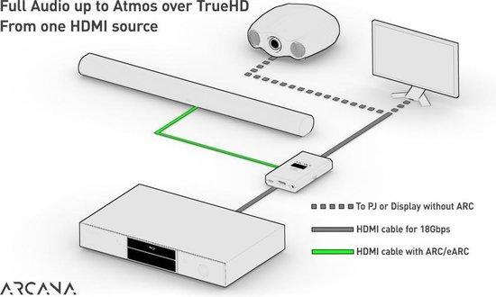 HDfury Arcana - 4k UHD/HDR - ARC / eARC adapter - Dolby Atmos - Sonos Arc