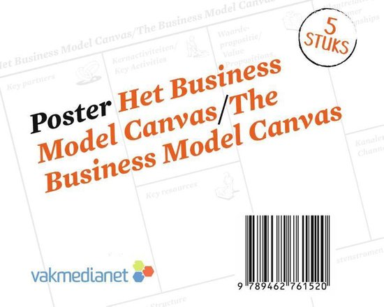 Poster Businessmodel Canvas/Poster The Business Model Canvas