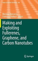 Making and Exploiting Fullerenes, Graphene, and Carbon Nanotubes