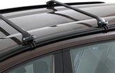 Modula dakdragers Hyundai Tucson 5 deurs SUV vanaf 2021 met geintegreerde dakrails