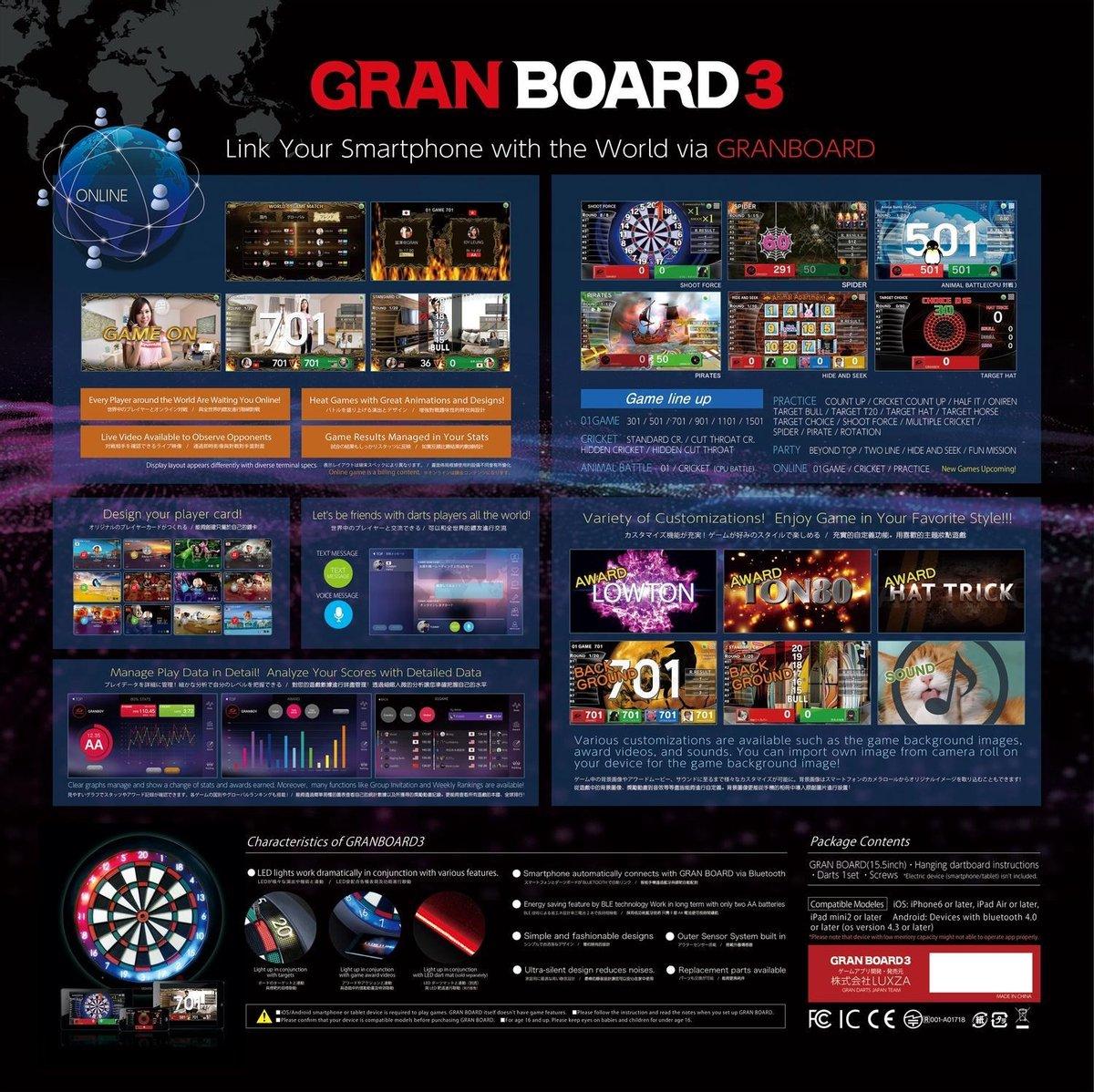 GranBoard 3S Blue Smartboard