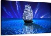 Canvas schilderij Zeilboot   Blauw, Wit, Zwart   140x90cm 1Luik
