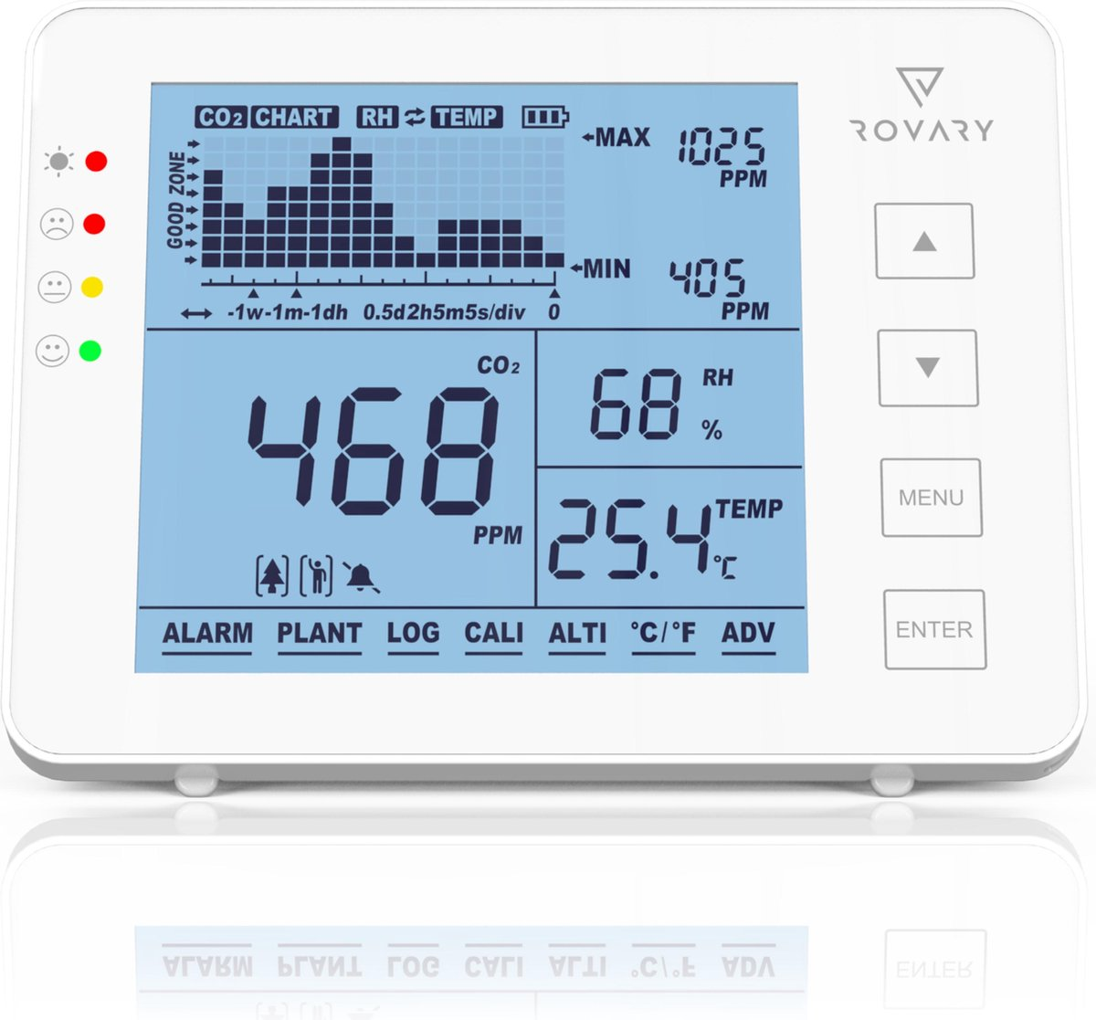 Rovary CO2 meter - Inclusief E-book   Luchtkwaliteitsmeter   CO2 meter binnen   CO2 melder & monitor