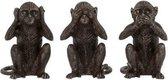 Beeldjes drie aapjes horen zien zwijgen