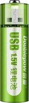MaxiQualis® USB oplaadbare Li-ion Batterij 1.5V 1800mWh (2stuks) - met Magnetisch Deksel - Ultralicht - Snelladen - AA Batterijen - Oplaadbaar via USB Poort