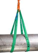Rema Polyester rondstroppen S5-PE-2M