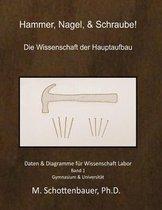 Hammer, Nagel, & Schraube! Die Wissenschaft Der Hauptaufbau
