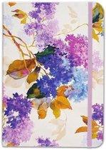 SM Jrnl Lilacs