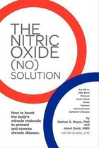 The Nitric Oxide (NO) Solution