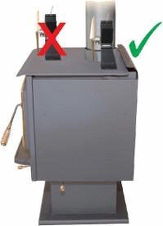 Caframo Ecofan® 812 Original kachelventilator