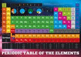 Periodiek systeem poster - PeriodicTable - Scheikunde - 61 x 91.5 cm