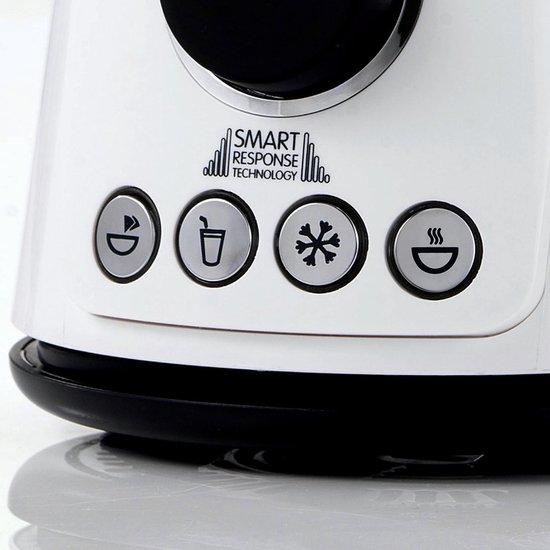 Blender Smart Control